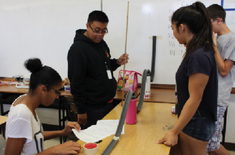 Project ARIES Highlights Careers, Electives