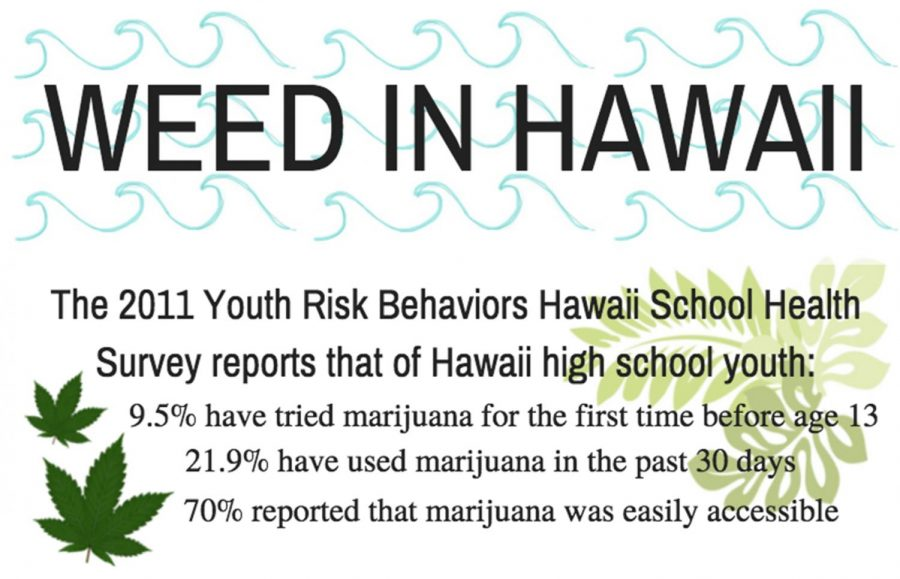 Marijuana Law Reform Hides Potential Benefits, Risks